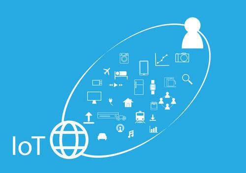 网站建设:互联网营销发展的趋势有哪些?8大发展趋势总结