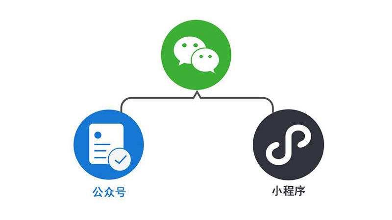 微信公众号和微信小程序的7大区别